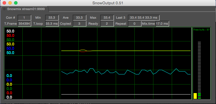 Snowoutput output timing monitor 20160209